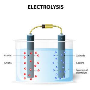 energy saving during electrolysis